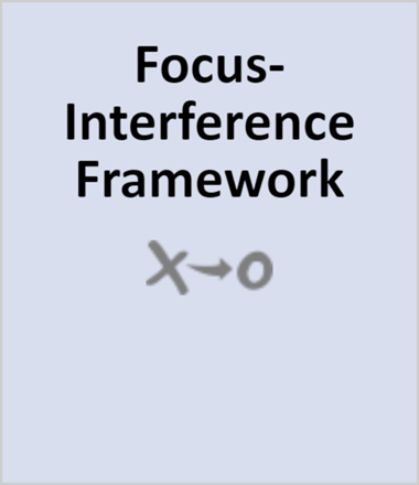 Focus-Interference Framework (free course)