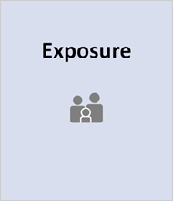 Exposure (free course)
