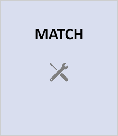 Learn About MATCH
