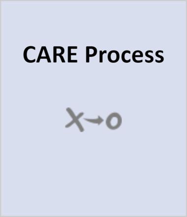 CARE Process (free course)