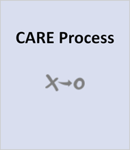 CARE Process (free course)