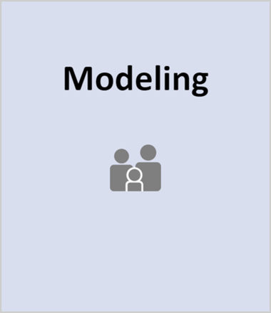 Modeling (free course)